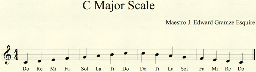 C Major Scale with Solfeggio