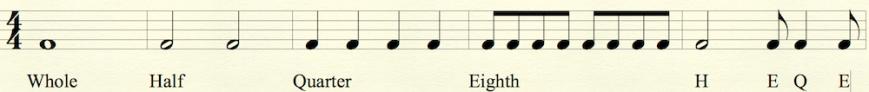 NoteDurations