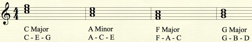 CAFG-Chords
