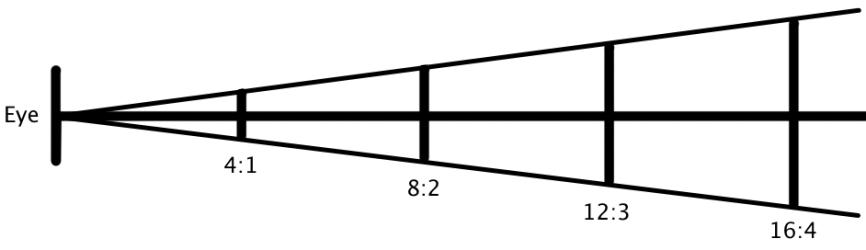 VisualTriangle